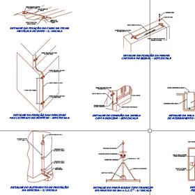 Sistema de Proteção Contra Descargas Atmosféricas em Campinas - SP